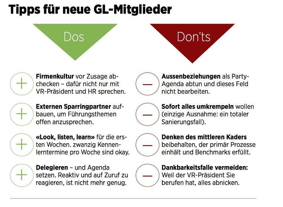 Do's and Don'ts in der Geschäftsleitung